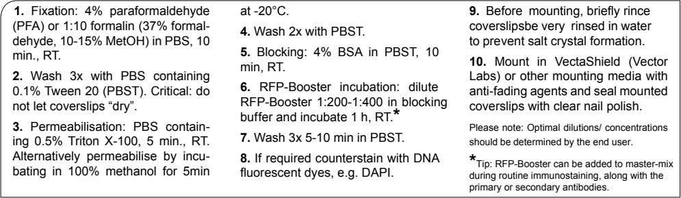 List Chromotek-RFP-Trap® Booster ACT-CM-RBOOSTR 100 ug Allele Biotech-Introducing Cost Effectiveness to Research