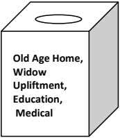 Old Age Home, Widow Upliftment, Education, Medical