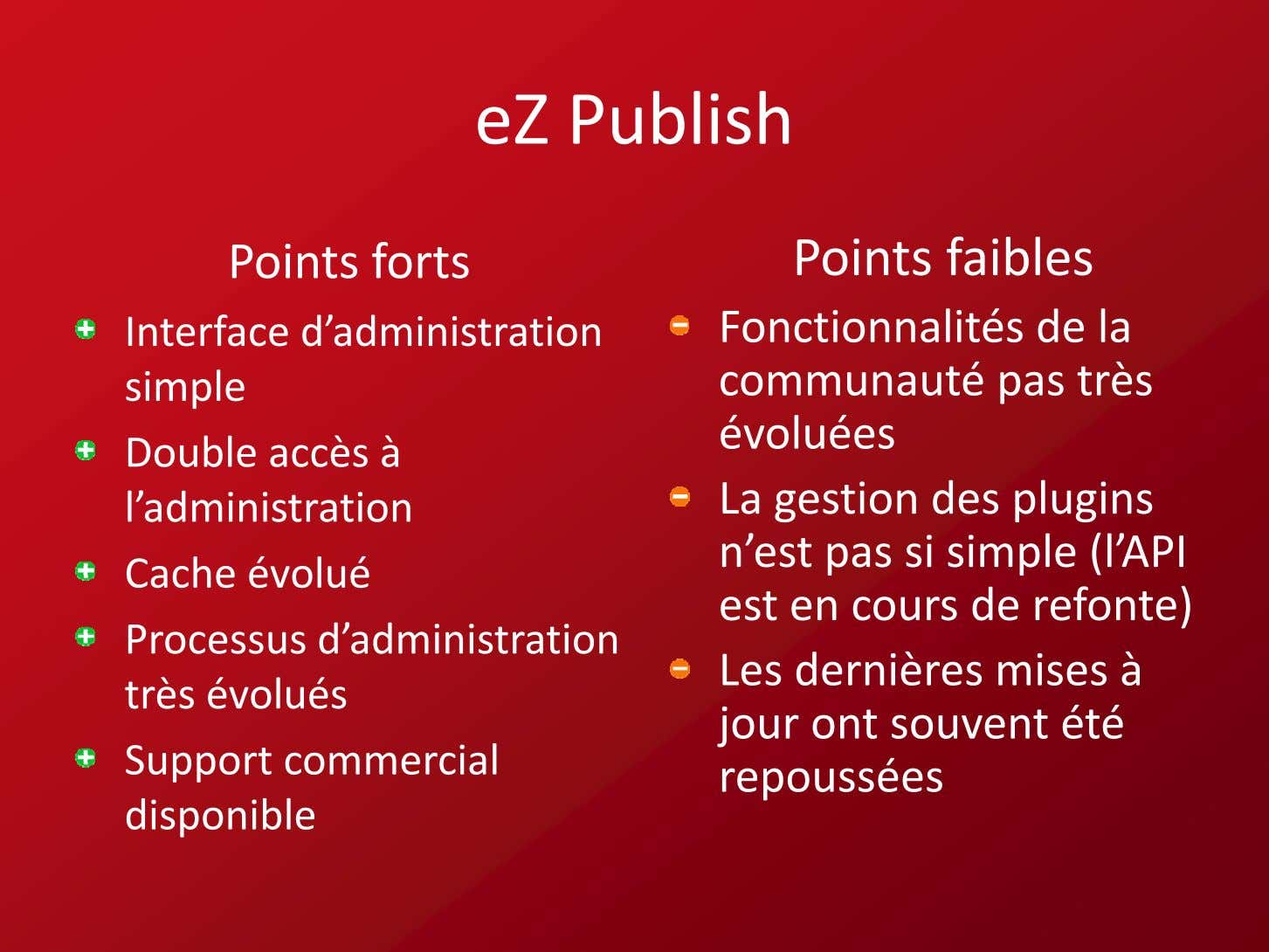 e Z Pu bli s h Points forts Points faibl es • Interface d'administration simple