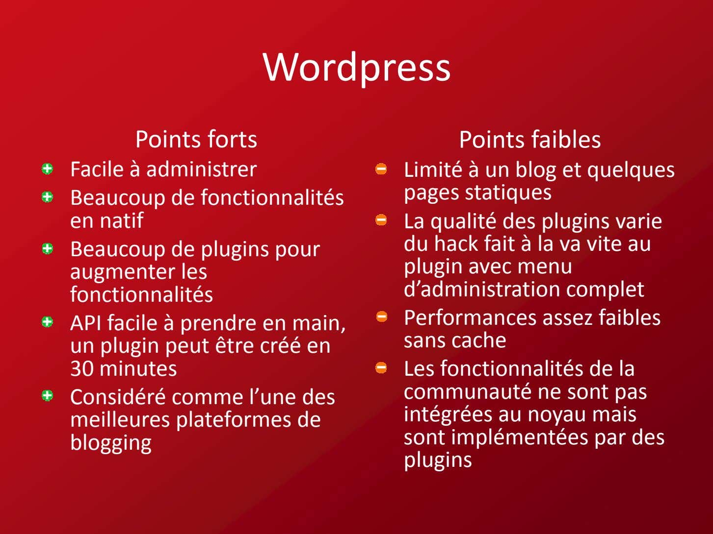 Word press Point s for t s Point s fa ibl es • Facile à