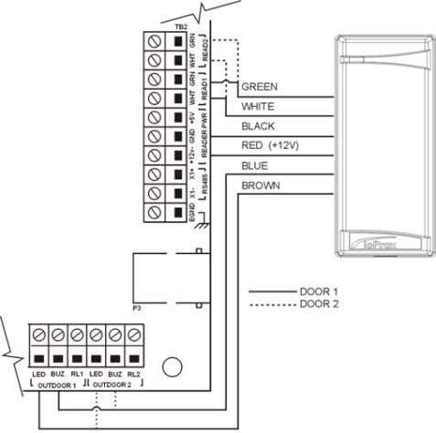KT-300 Door Controller Installation Manual Hooking Up Inputs Connect devices to inputs 1 to 8. Resistors