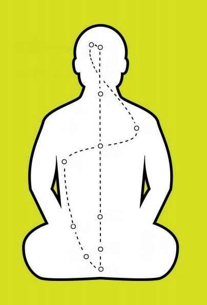 on your mind a wrong way of conceiving the practice. Figure 9. Tribhangamurari path as seen