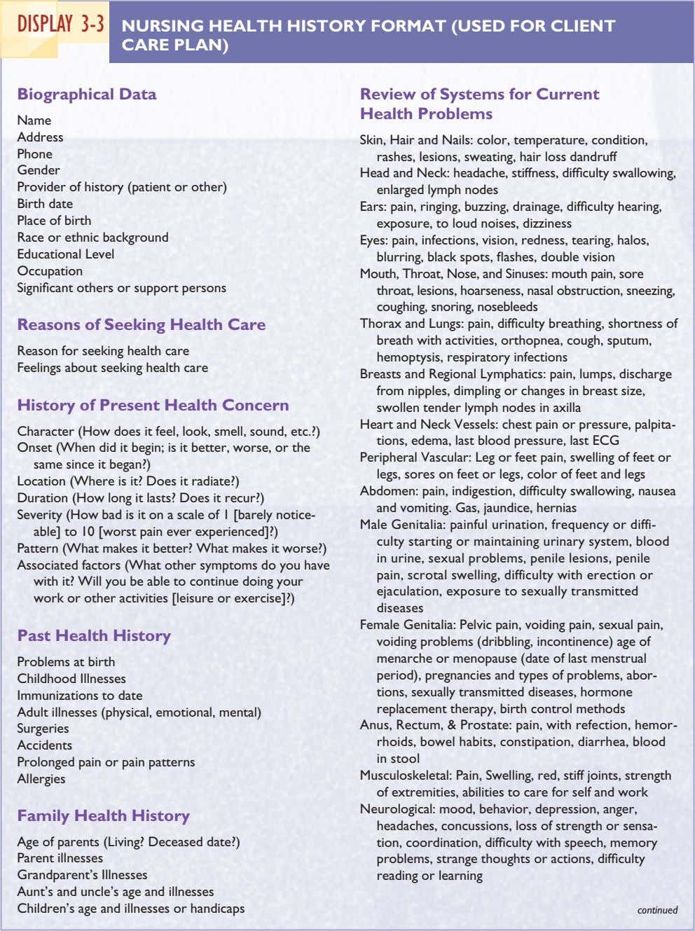 DISPLAY 3-3 NURSING HEALTH HISTORY FORMAT (USED FOR CLIENT CARE PLAN) Biographical Data Review of