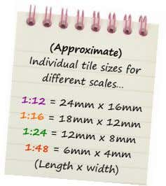 (Approximate) Individual sizes for different tile scales… x 16mm 1:12 = 24mm x 12mm 1:16
