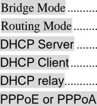 Bridge Mode Routing Mode DHCP Server DHCP Client DHCP relay PPPoE or PPPoA