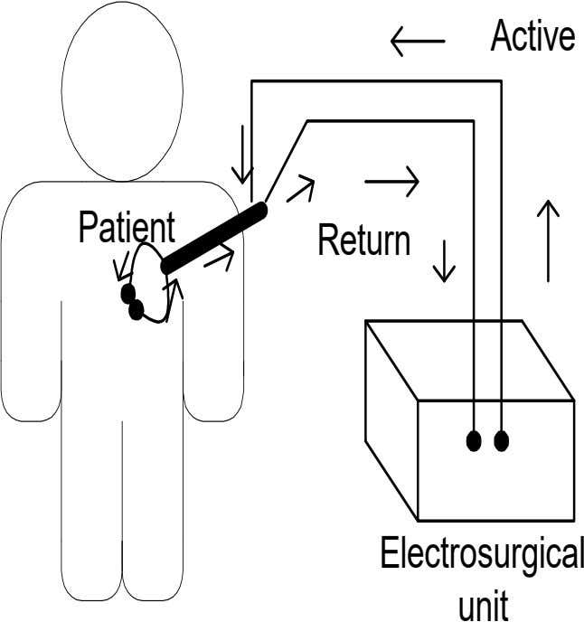 Active Patient Return Electrosurgical unit