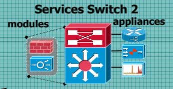 Services Switch 2 appliances modules