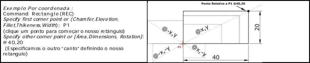 Exemplo Por coordenada : Command: Rectangle (REC) Specify first corner point or (Chamfer,Elevetion,