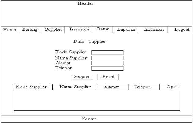 form data supplier Sistem Informasi Penjualan Sumber Urip. Gambar 3.8 Rancangan Form Data Supplier 4. Rancangan