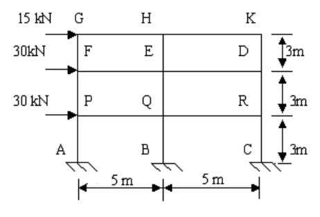 area of cross-section for the purpose of analysis. [16] Figure 1: 4. A beam ABC, 12