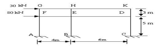 distribution method and Sketch the BMD. (figure 1) [16] Figure 1: 6. A continuous beam ABC