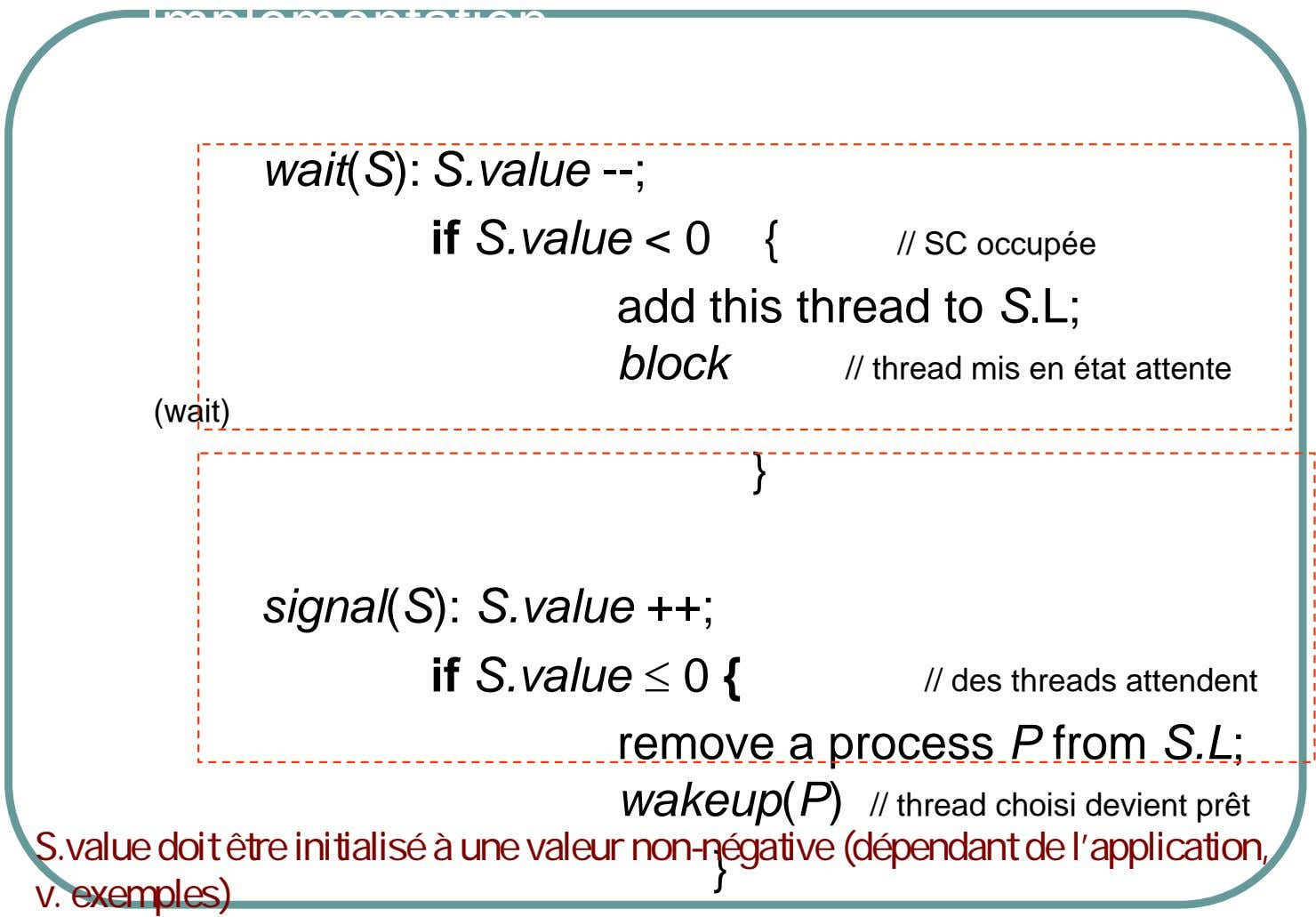 Implementation (les boîtes réprésentent des séquences non-interruptibles) wait(S): S.value --; if S.value < 0 { //