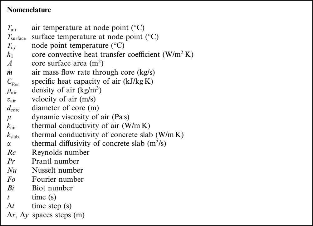 Nomenclature T air T surface T i;j h 1 A mm_ air temperature at node point