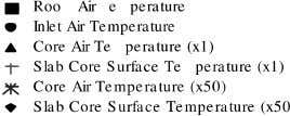 1494 P. Barton et al. / Applied Thermal Engineering 22 (2002) 1485–1499 Fig. 7. Steady state