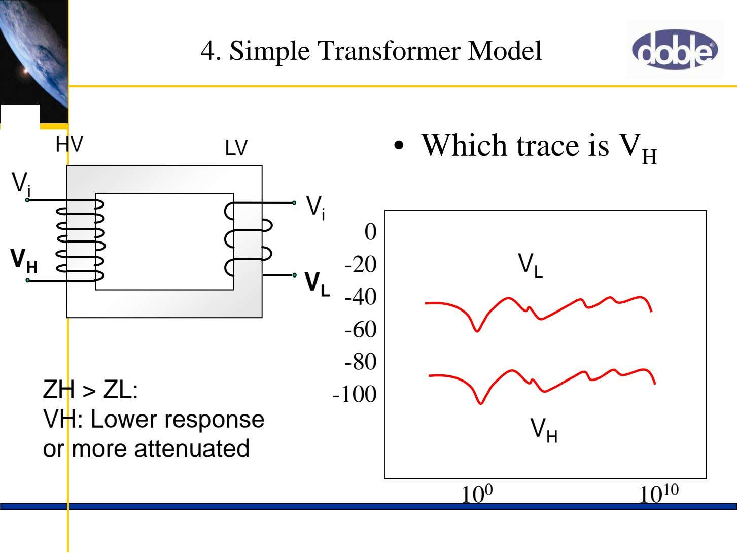 4. Simple Transformer Model HV • Which trace is V H LV V i V