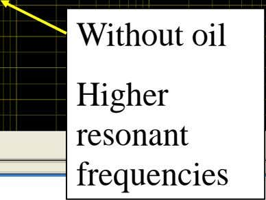 Without oil Higher resonant frequencies