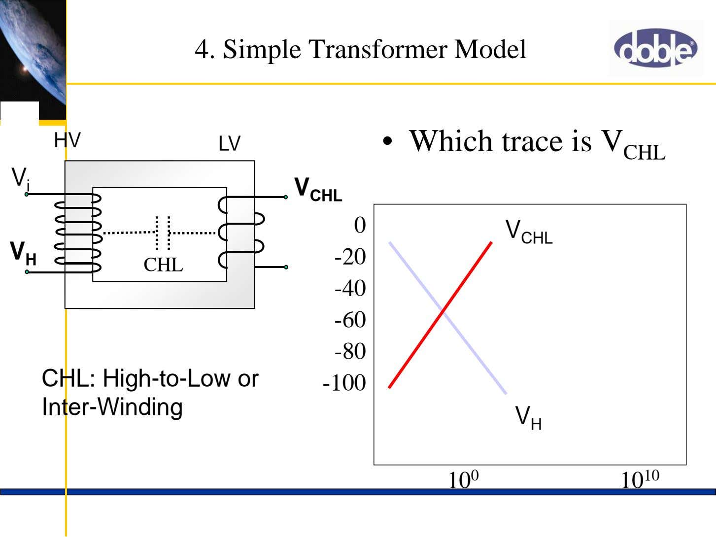 4. Simple Transformer Model HV • Which trace is V CHL LV V i V