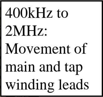 400kHz to 2MHz: Movement of main and tap winding leads