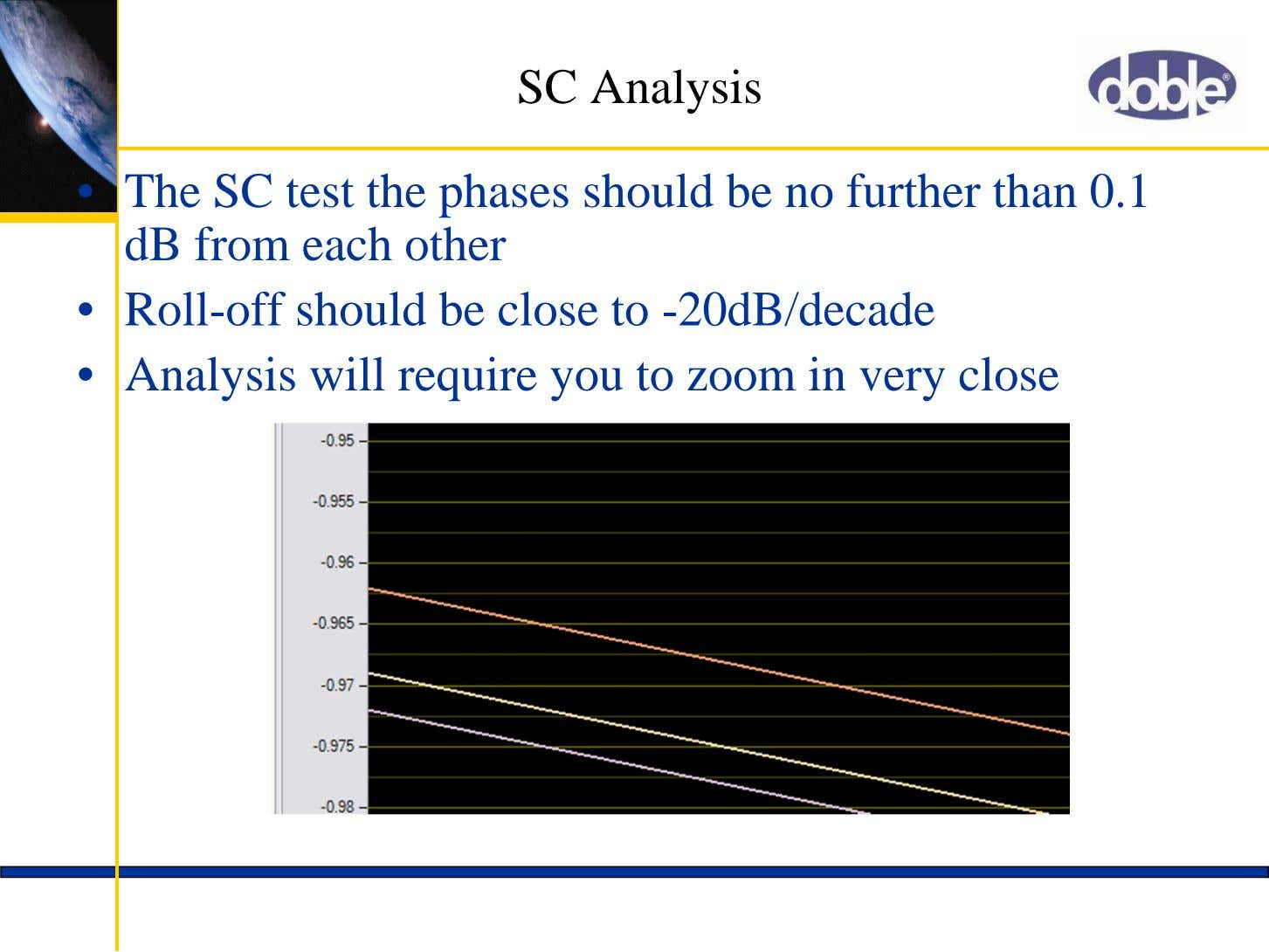 SC Analysis • The SC test the phases should be no further than 0.1 dB