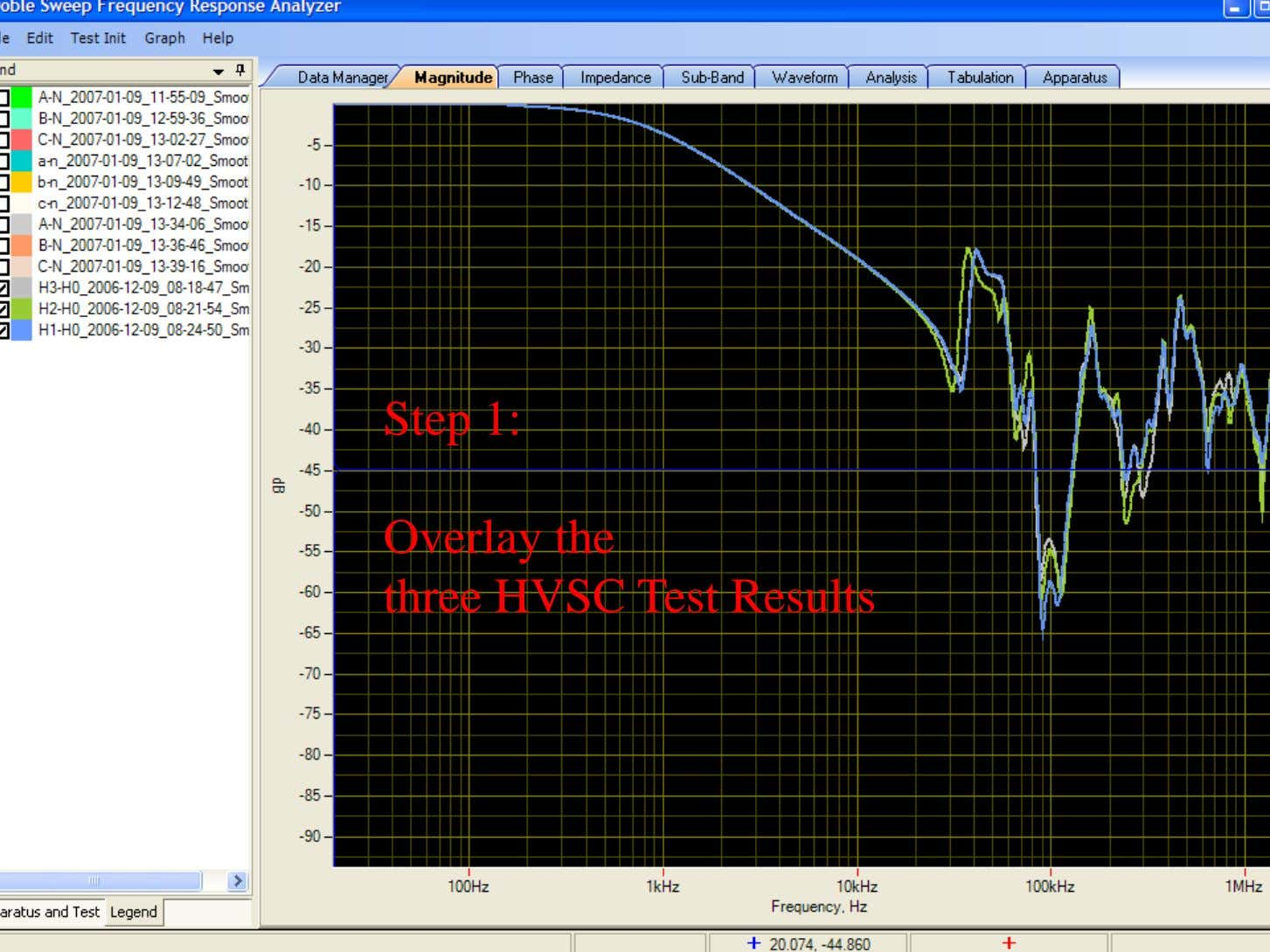 Step 1: Overlay the three HVSC Test Results