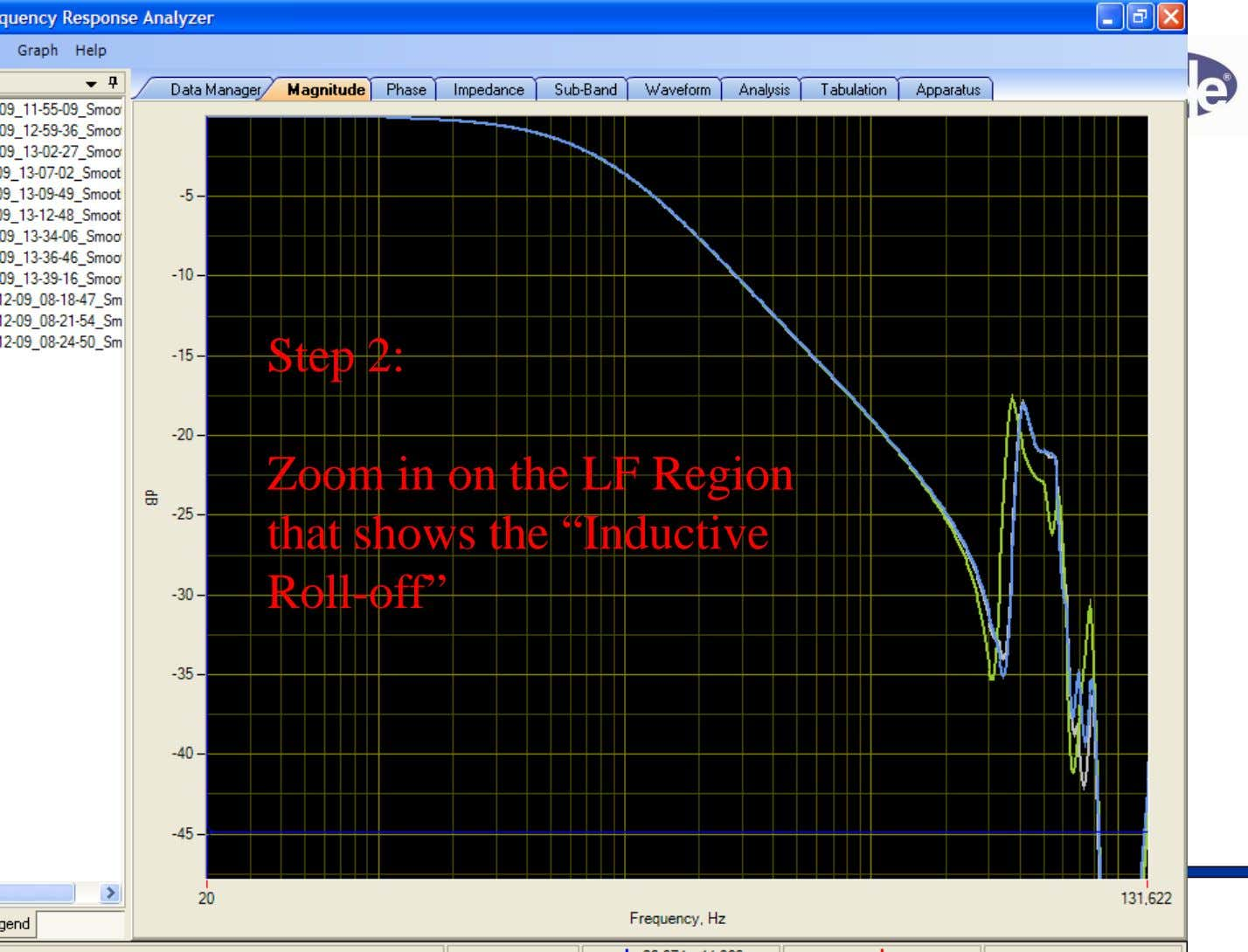 "Step 2: Zoom in on the LF Region that shows the ""Inductive Roll-off"""