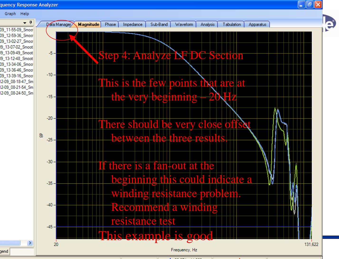 Step 4: Analyze LF DC Section This is the few points that are at the