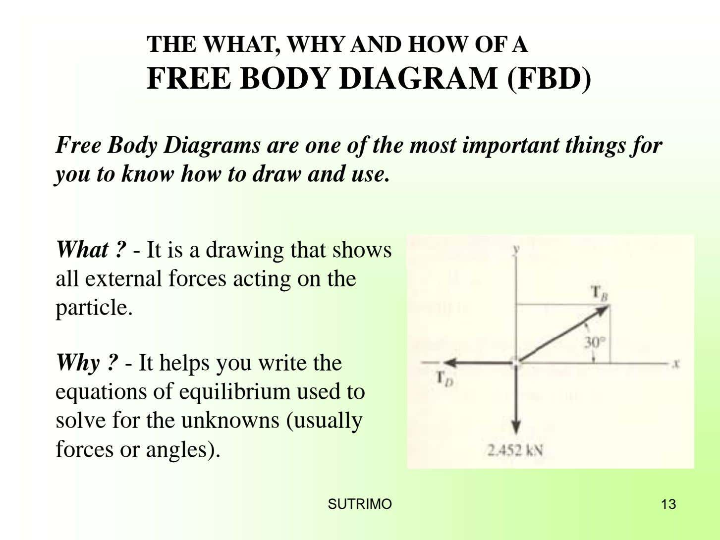 THE WHAT, WHY AND HOW OF A FREE BODY DIAGRAM (FBD) Free Body Diagrams are