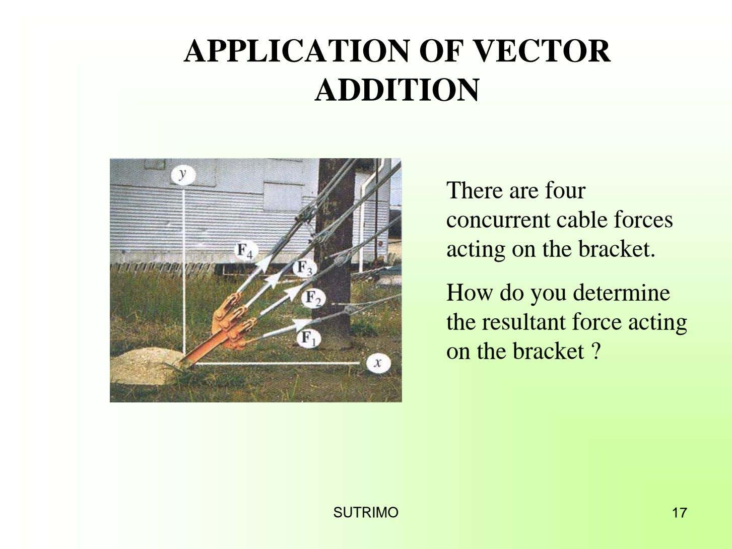 APPLICATION OF VECTOR ADDITION There are four concurrent cable forces acting on the bracket. How
