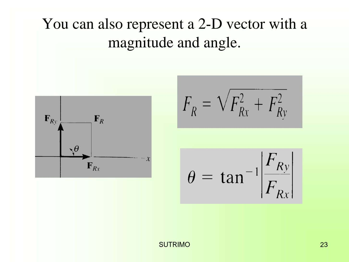 You can also represent a 2-D vector with a magnitude and angle. SUTRIMO 23