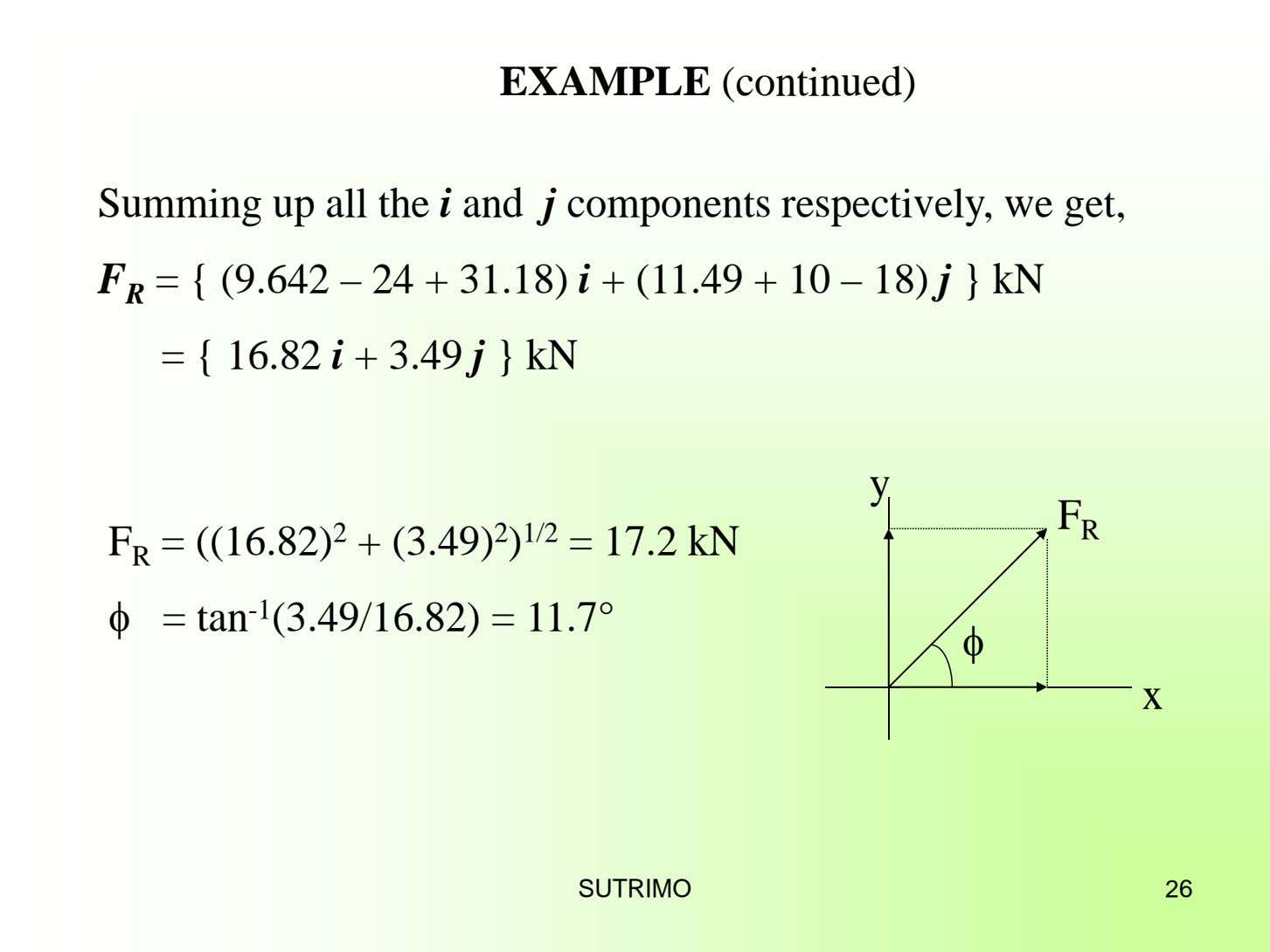 EXAMPLE (continued) Summing up all the i and j components respectively, we get, F R