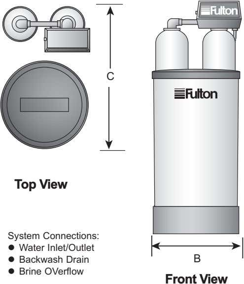 C Top View System Connections: Water Inlet/Outlet Backwash Drain Brine OVerflow B Front View