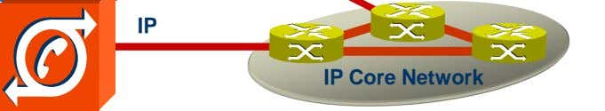 IP IP Core Network