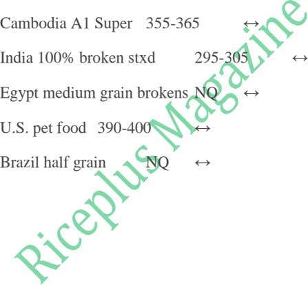 Cambodia A1 Super 355-365 ↔ India 100% broken stxd 295-305 ↔ Egypt medium grain brokens