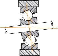 • Out-of-square backing shoulders on shafts or housings Fig. 37A. Shaft misalignment Fig. 37B. Housing misalignment