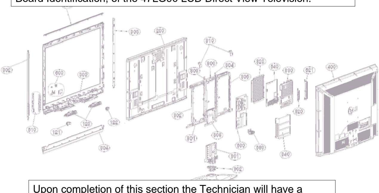 Identification, of the 47LG90 LCD Direct View Television. Upon completion of this section the Technician will