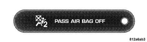 Light located on the center of the instrument panel. Passenger Airbag Disabled Light NOTE: The front
