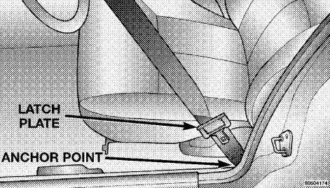 lap/ shoulder belt. 1. Position the latch plate as close as possible to the anchor point.