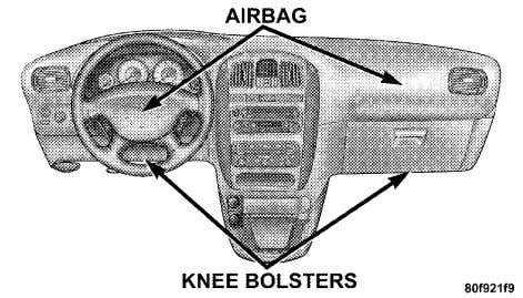 The words SRS AIRBAG are embossed on the airbag covers. Front Airbag Components NOTE: regulations that
