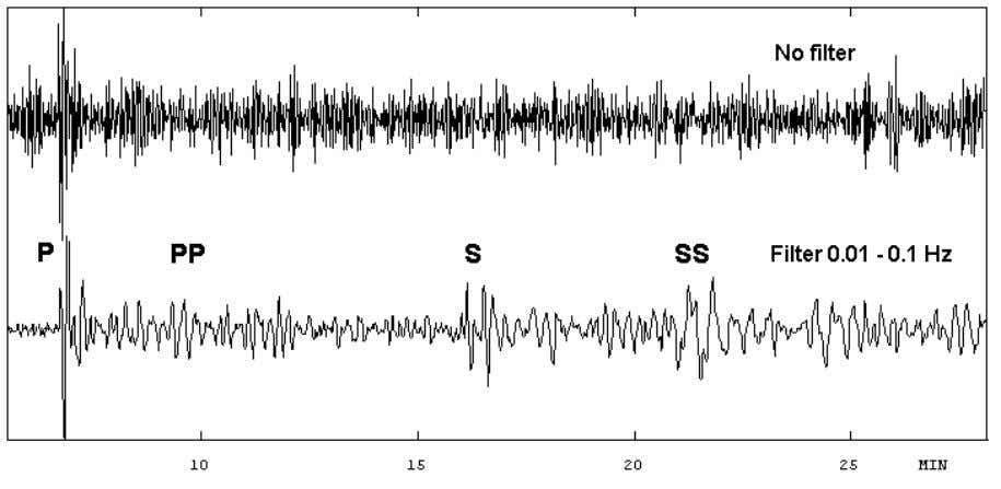 4. Seismic Signals and Noise Fig. 4.27 Recording of a LP trace at a broadband station.