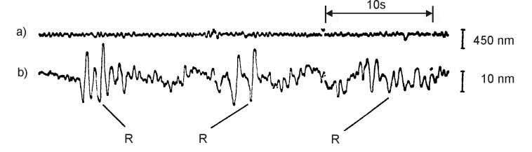 can be filtered out by tuned signal processing (Fig. 4.33). Fig. 4.33 Recording of a teleseismic