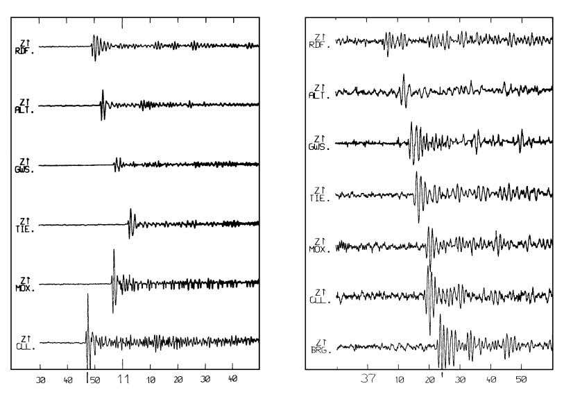 4. Seismic Signals and Noise Fig. 4.35 Short-period records of underground nuclear explosions at the test