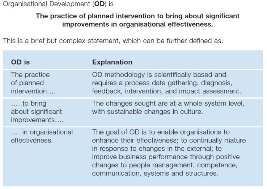 Executive Summary Using OD techniques, organisation scan explore more transformational approaches to change and ready themselves