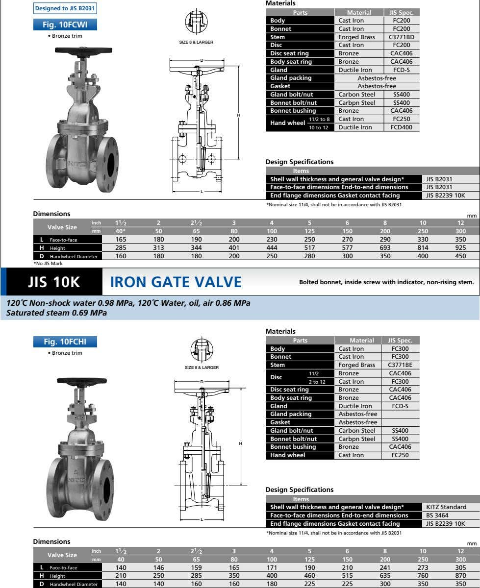 Materials Designed to JIS B2031 Parts Material JIS Spec. Body Cast Iron FC200 Fig. 10FCWI