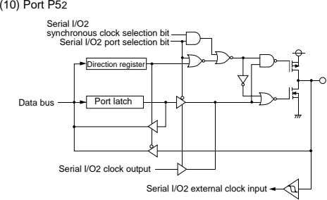 (10) Port P52 Serial I/O2 synchronous clock selection bit Serial I/O2 port selection bit Direction