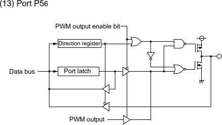 (13) Port P56 PWM output enable bit Direction register Data bus Port latch PWM output