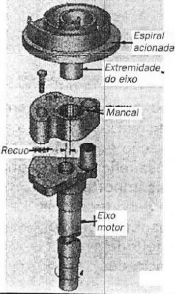(fig.10.4). O centro do mancal do eixo da espiral e Figura 10.4 – Acoplamento do compressor