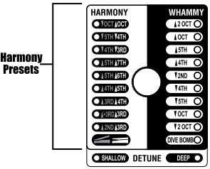 with the Drop Tune effect. Harmony effects include: Page 6 OCT DN/OCT UP – Bends the