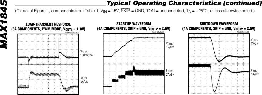 Typical Operating Characteristics (continued) (Circuit of Figure 1, components from Table 1, V IN =
