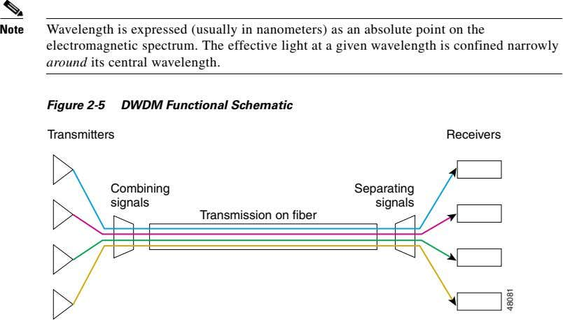 Note Wavelength is expressed (usually in nanometers) as an absolute point on the electromagnetic spectrum.