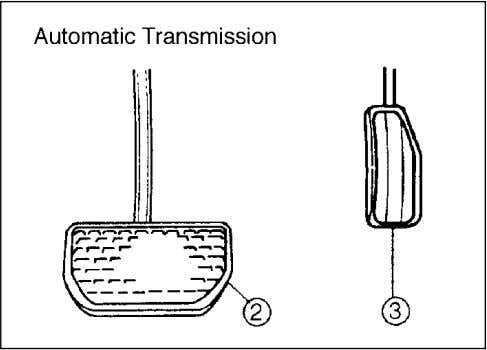 wear, clutch damage, or unexpected loss of engine braking. 70F-04-004E Brake Pedal 2 2 2 2
